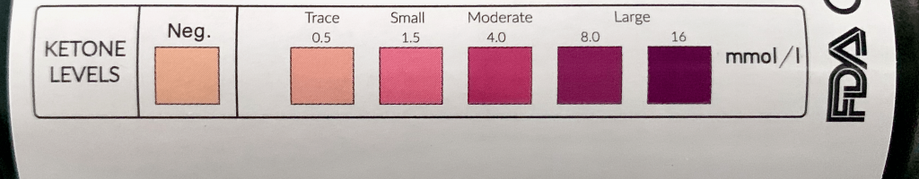 Strip showing degrees of ketosis with a urine strip